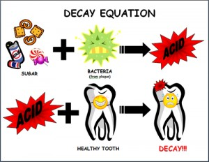 decay-equation